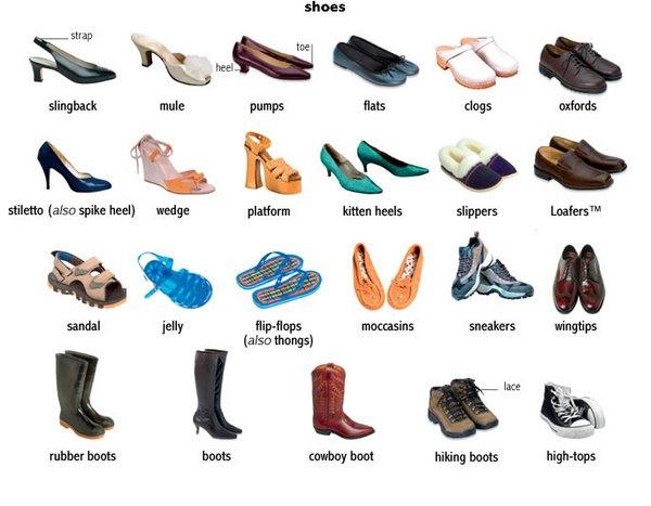 Модели туфлей на лето