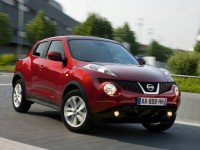 Женские машины - Nissan Juke