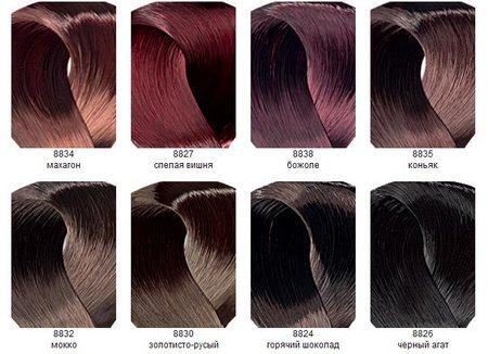 Краски и тоники для покраски волос в черный цвет