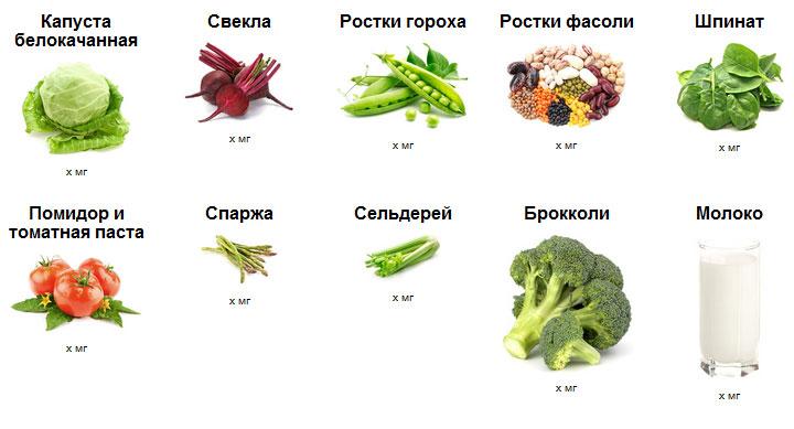 Витамин U